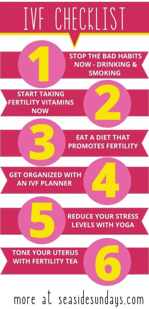 IVF-checklist